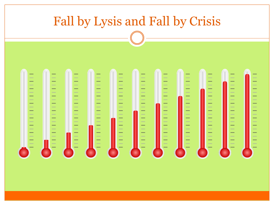 fall by Lysis and fall by Crisis